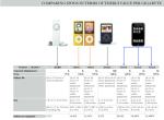Ipod chart